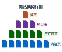 内蒙古网站建设公司,合理的价位,周到的服务
