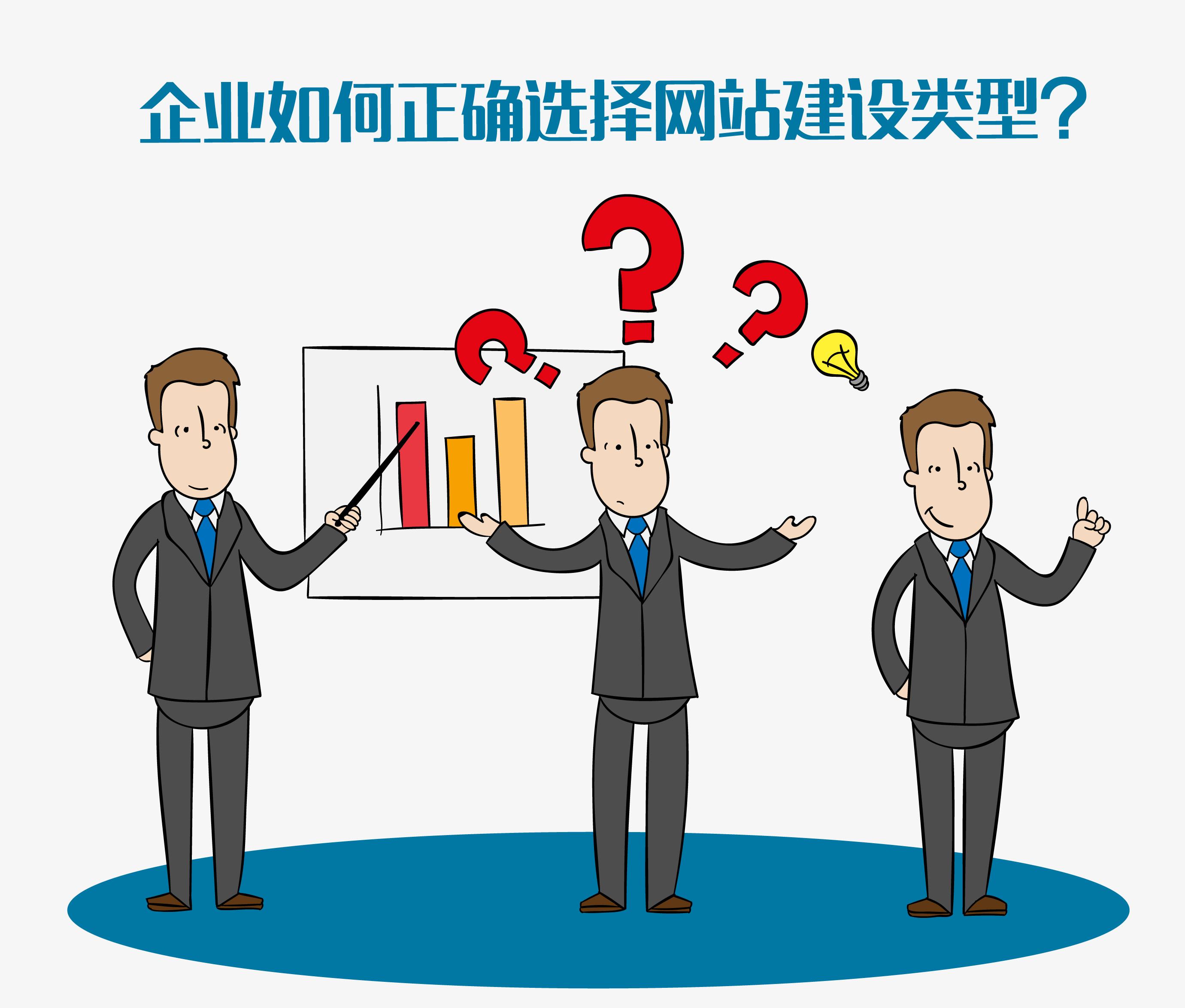 企业如何正确选择网站建设类型